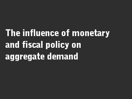 Online quiz The influence of monetary and fiscal policy on aggregate demand
