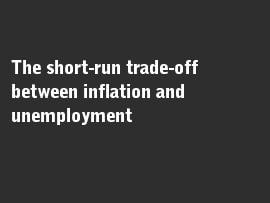 Online quiz The short-run trade-off between inflation and unemployment