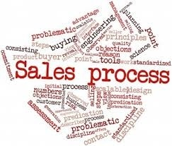 Online quiz Developing and Managing Sales