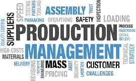 Online quiz Production Management and Distribution