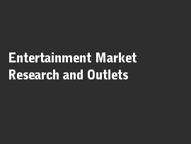 Online quiz Entertainment Market Research and Outlets